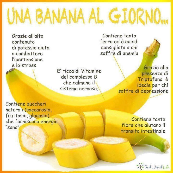 Conosciuto Banana nemica della dieta..?? NO!! | Da Belgy Con Amore GO81
